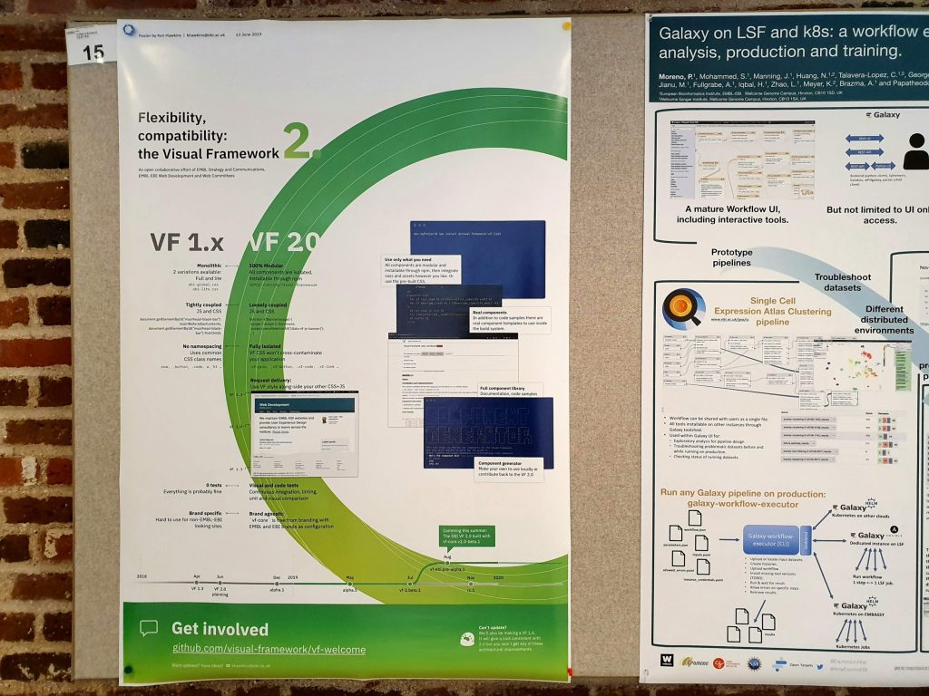 EBI Day poster for the Visual Framework 2.0