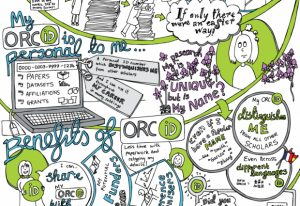 What is ORCID? A sketchnote