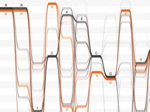 Sequence bundles: screen shot