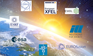Cover showing the logos of the EIROforum members